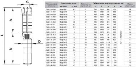 Насос 8-16-140 в разрезе