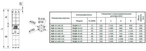 Насос 10-65-225*нрк в разрезе
