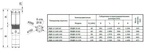 Насос 12-210-25*нро в разрезе