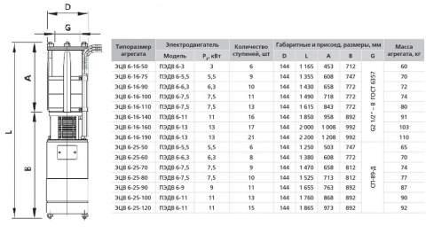 Насос 6-16-190 в разрезе