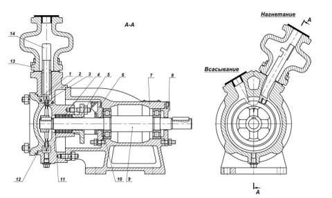 Насос 5/24Б-2Г (5,5 кВт) в разрезе